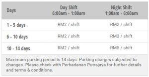 putrajaya_sentral_parking_rates