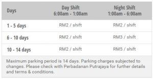 putrajaya_sentral_parking_rates